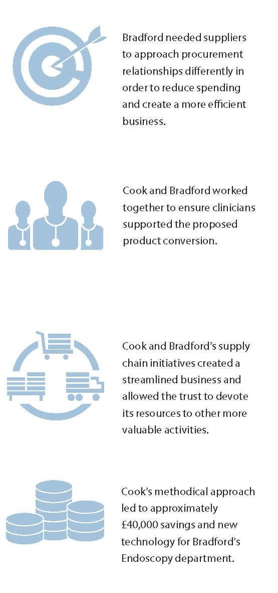 Making buying easier | Cook Medical