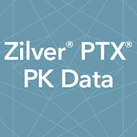 Zilver PTX PK Data